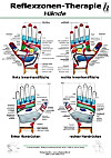Reflexzonen-Therapie - Hände, Mini-Poster